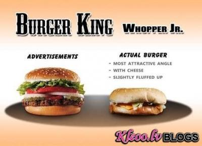Fast Food reklāmās un realitātē