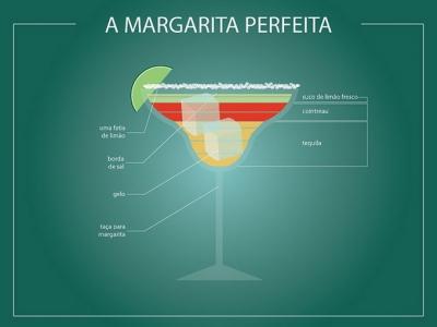 Infografika no Fabio Rex.