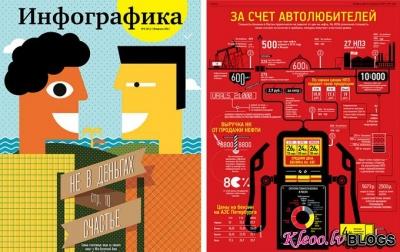 Infografikas žurnāls.