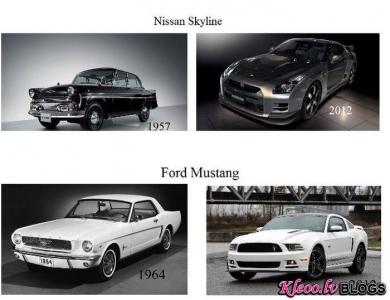 """Известные модели автомобилей """"Сейчас и раньше"""""""