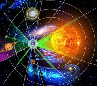 Негативный гороскоп по знакам зодиака
