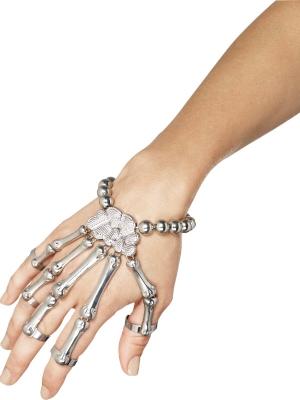 Aproce, skeleta roka